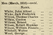 Part of printed page with men's names